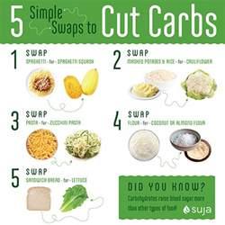 5 simple swaps to cut carbs suja juice