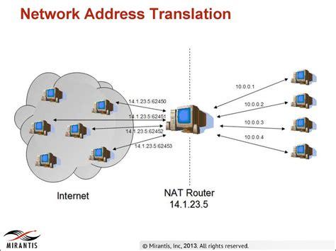 nat network address translation tutorial access computer ip address download photos textures