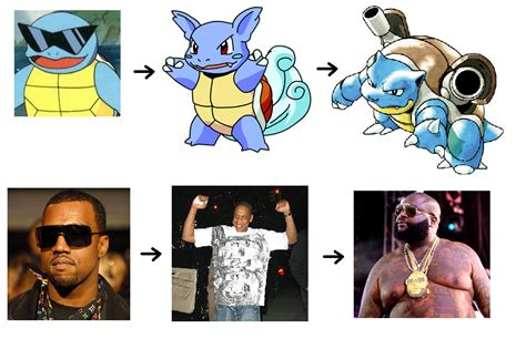 Pokemon Evolution Meme - image 168834 celebrity pokemon evolutions know