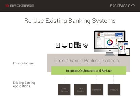 Enabling The Everyday Bank