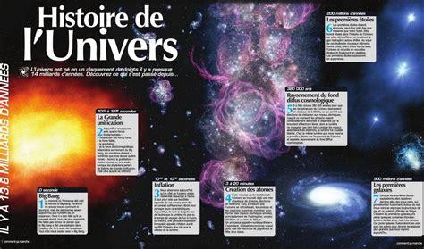 L Histoire De L Univers 1 2 G 233 O 01 Univers Et