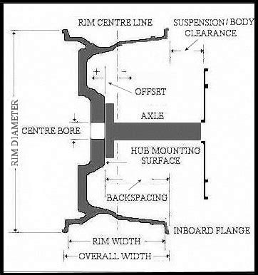 wk2 service manual pdf wiring diagrams repair wiring scheme
