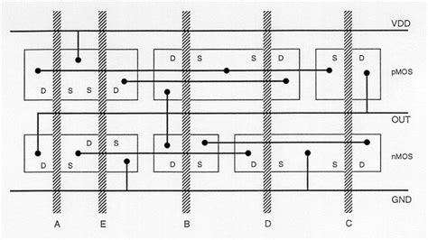 vlsi cmos layout design of vlsi systems chapter 3