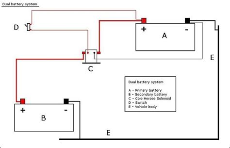 wiring diagram for dual batteries how does a dual battery