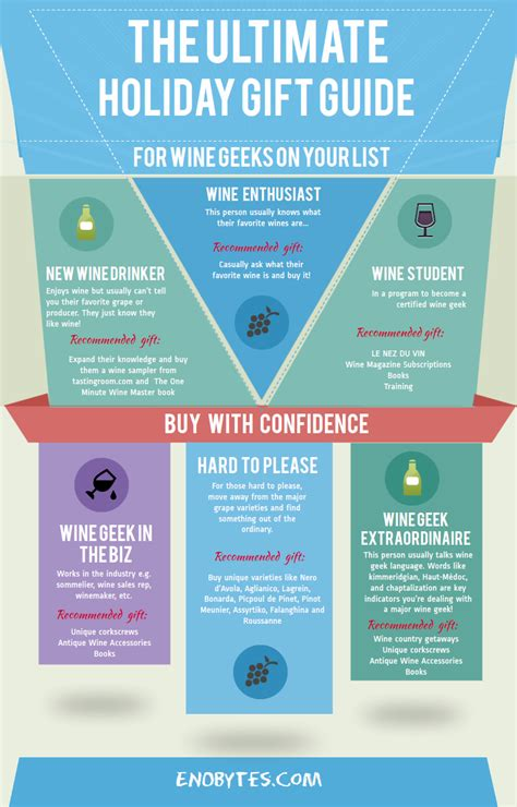 Where Can I Buy Total Wine Gift Cards - the ultimate holiday wine gift guide enobytes