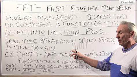 fourier room 100 fourier room derivation of a quantum circuit