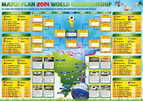 world cup results free brazil world cup wall chart the sportsman sports