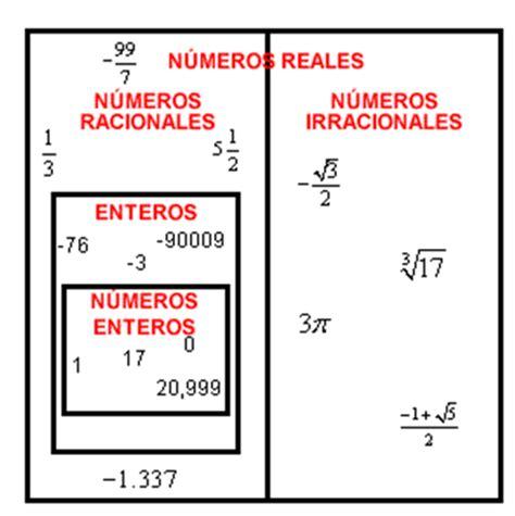 imagenes numeros reales matematicas intro n 250 meros reales