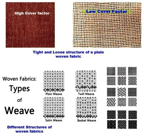 different types of knitted fabrics if we separate the threads of woven and knitted fabrics