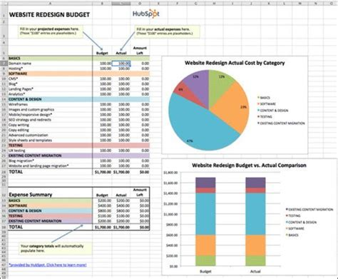 10 Top Tips For Creating An Excel Budget Or Excel Budget Template Critical To Success It Budget Template Excel