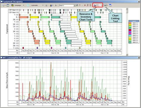 Intelligen Inc Products Machine Chart Excel Template