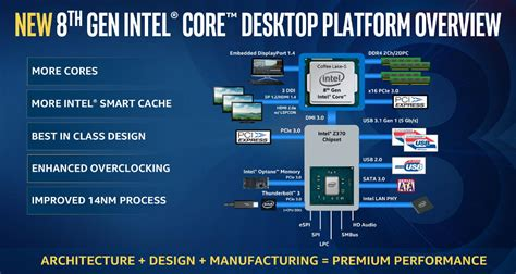 Intel I5 8600k Processor 9m Cache Up To 4 30 Ghz 8th intel i7 8700k i5 and i3 coffee lake cpus released see features specs and