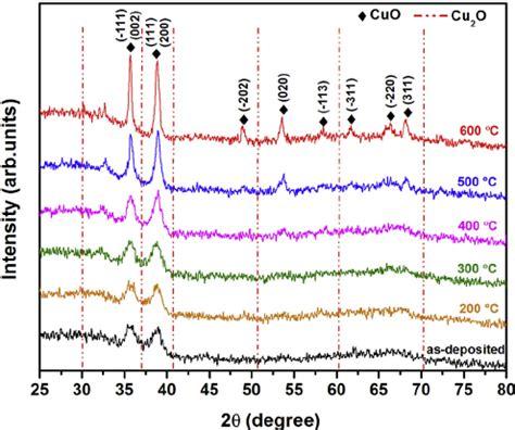 define thin resistor define thin resistor 28 images meaning of thick resistor 28 images new thin resistor define