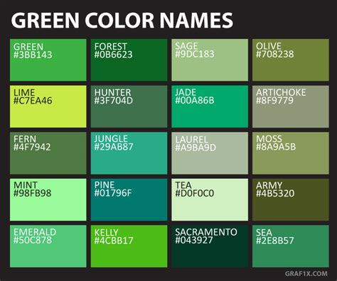 list of green colors green color www pixshark com images galleries with a bite