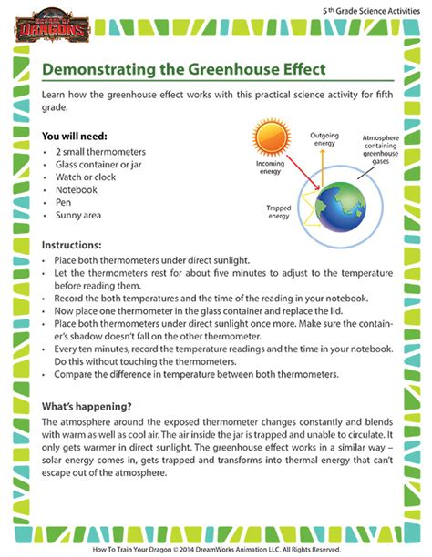 Greenhouse Effect Worksheet High School by Demonstrating The Greenhouse Effect Activity Environment