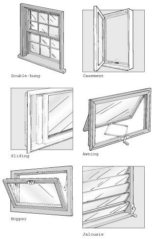 how to pick windows for your house how to choose windows for your tiny house tiny r e volution