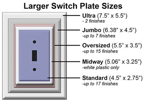 large light switch wall plate oversized outlet covers oversized switch plates jumbo