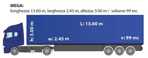 dimensioni camion parsimpex