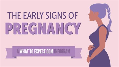 early signs of pregnancy after c section early symptoms and signs of pregnancy first signs you re