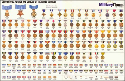military badges and rank medals of america us army awards and decorations chart best interior 2018