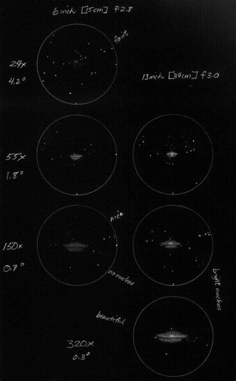 sombrero galaxy through telescope is aperture king