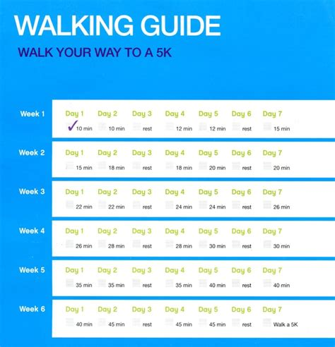 To 5k Guide by 53 Best Images About Fitness On Swimming