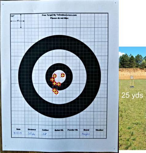printable aqt targets range report ptr 91 gi and surplus ammunition