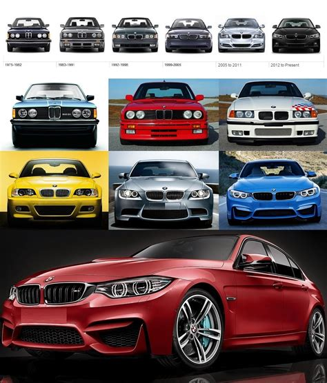 compact sports cars all bmw models list choice image diagram writing sle