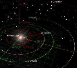 How Far Is It To High With Venus And Jupiter