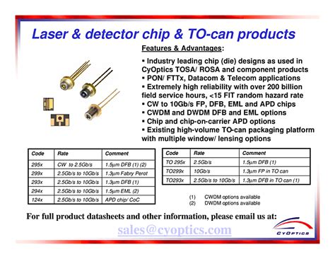 high power laser diode datasheet eml laser diode chip 1550nm 1mw cyoptics