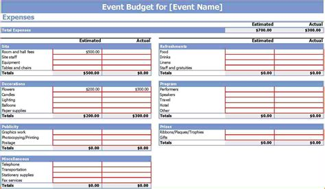Detailed Budget Template by Sle Wedding Budget Spreadsheet Laobingkaisuo