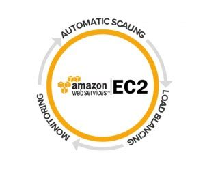 amazon hosting another rsa encryption vulnerability plagues amazon ec2