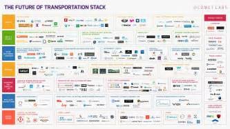 Electric Car Companies In The Us All The Startups And Companies Working On Self Driving
