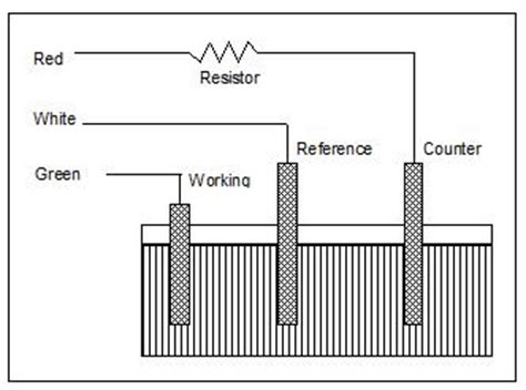 what is resistor stability what is resistor stability 28 images breaking resistor quality breaking resistor for sale