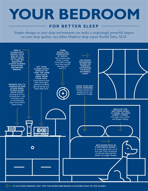 in your bedroom your bedroom for better sleep