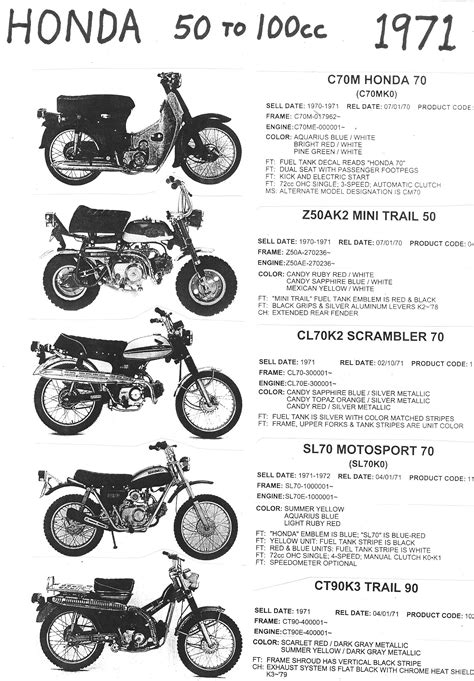1971 honda z50a wiring diagram honda ct90 wiring diagram