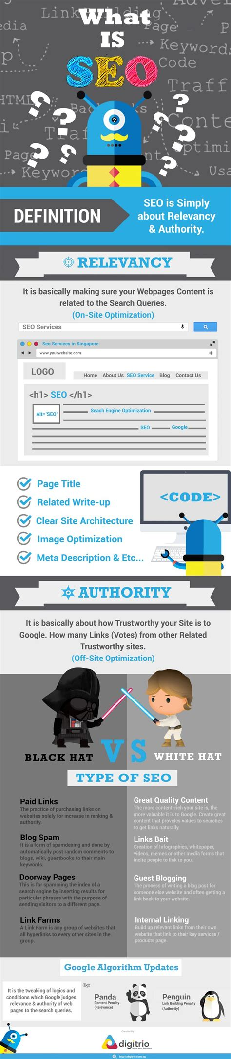 Seo Explanation 2 by A Simple 2 Step Explanation Of Seo Every Technophobe Will