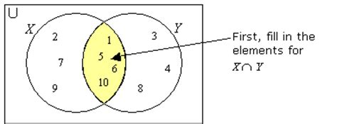 venn diagram intersection of 3 sets sets theory teachers and tutors t t