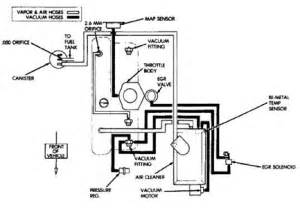 1989 jeep vacuum line diagram fixya