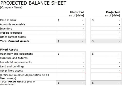 projected balance sheet template sle for microsoft
