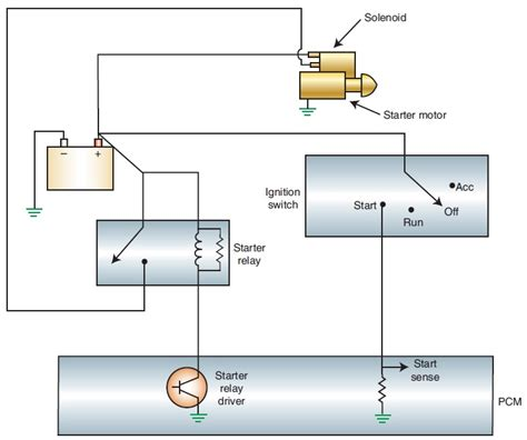 starter relay schematic get free image about wiring diagram