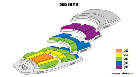 dolby theater seating chart dolby theatre seating chart