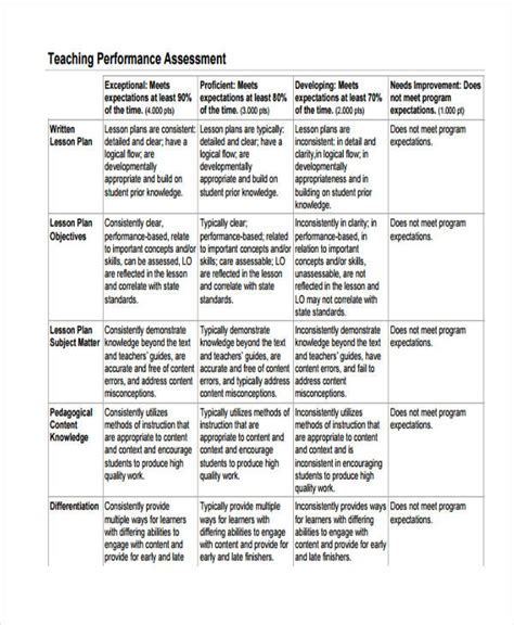 performance testing test plan template 19 performance assessments exles sles