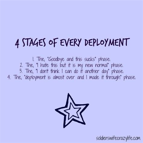 Deployment Memes - memes for military spouses about military life military