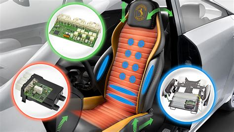 seat comfort systems continental automotive comfort security