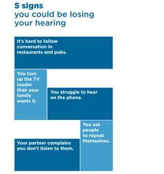 your hearing action on hearing loss rnid 1000 images about hearing loss infographics on pinterest