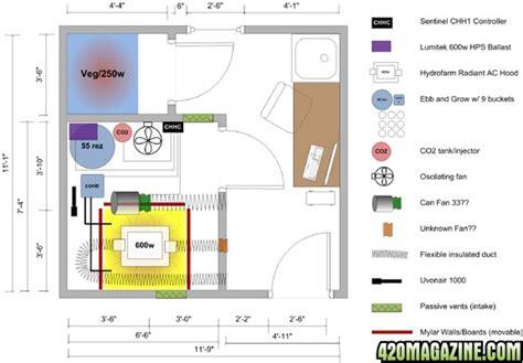Grow Room Ventilation by Grow Room Ventilation Setup Car Interior Design