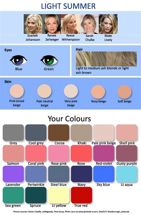 hair colors for summer skin tones which hair color is best for you comparing hair colors