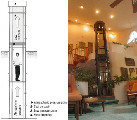 Affordable Small Homes by Pneumatic Elevators Make Accessibility Luxury Affordable