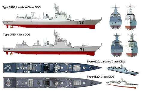 Great New Jemuran Handuk Type B plan type 052 052b class destroyers page 263 china defence forum